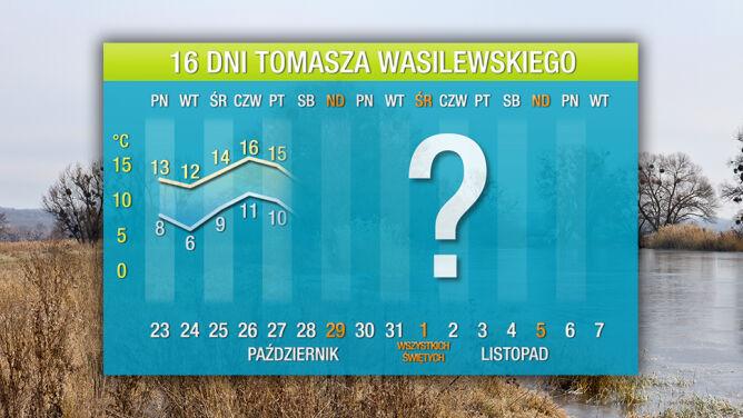 Pogoda na 16 dni: <br />ze wschodu zbliża się zimno
